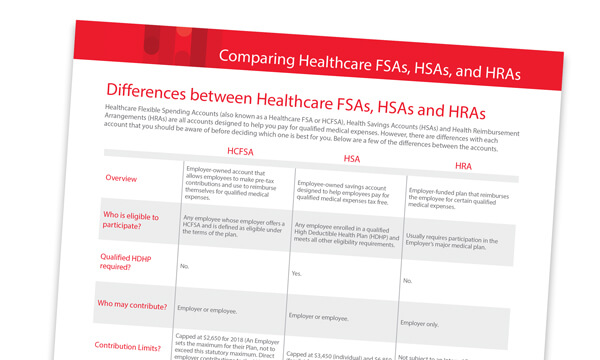 Download Chart - The Differences Between HCFSAs, HSAs, and HRAs