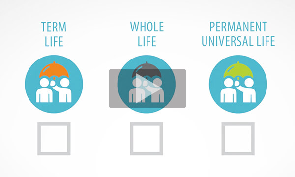 The Differences Between Life Insurance Policies Video