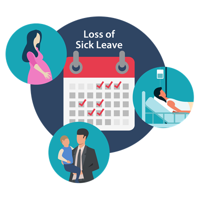 Loss of sick leave graphic